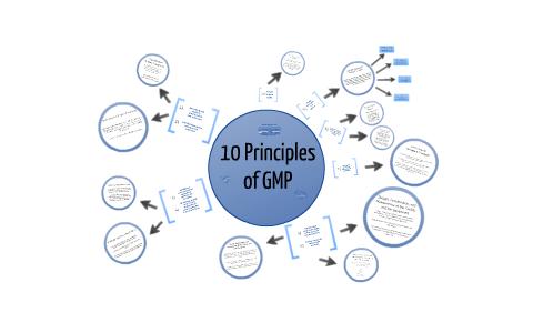 nguyên tắc căn bản của GMP