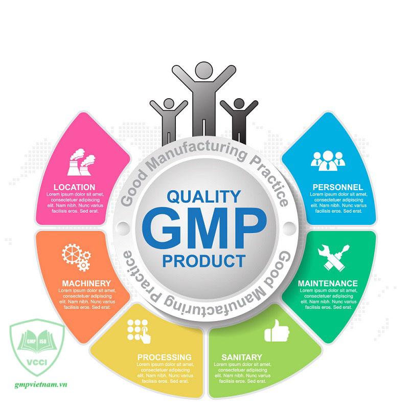 yêu cầu trong thực hành sản xuất tốt GMP